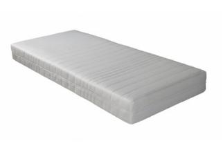 Hoe kies je de juiste matras? boxspringblog