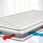 Bosch Bedding Synergy NASA matras
